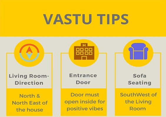 Vastu Shastra solution chinnamanur