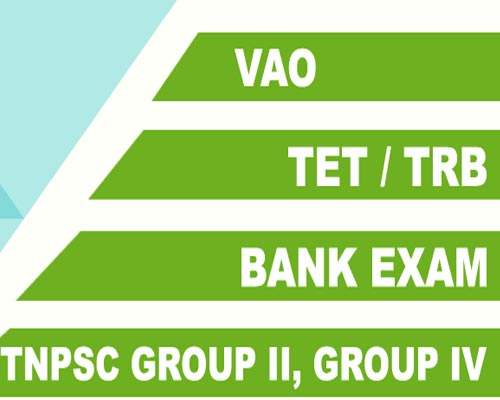 Theni Bank Exam Coaching Chinnamanur