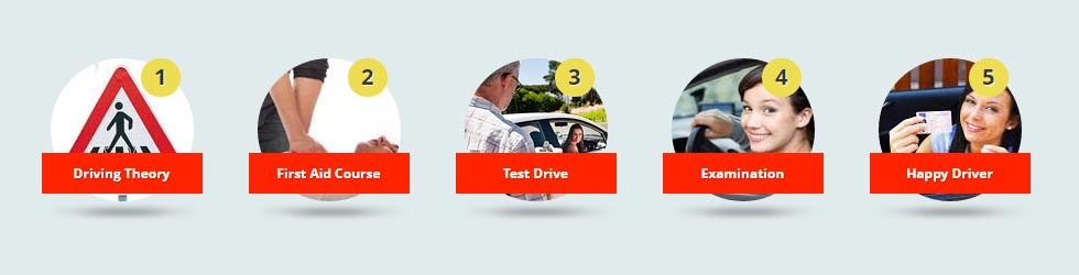 Experienced driving training institution chinnaman