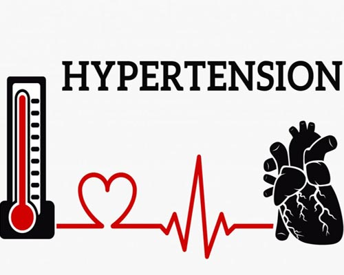 Hypertension Cure Center Chinnamanur