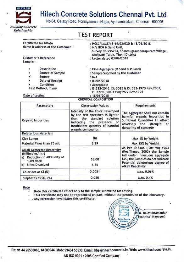 NCM group Of Companies