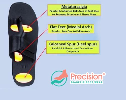 Theni MCP Diabetic Footwear Madurai Theni