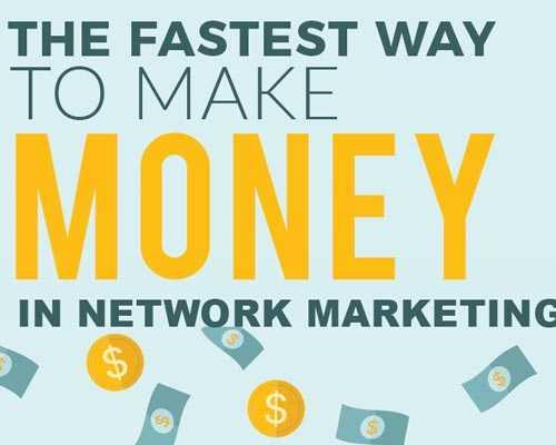Money-Making-Business-Chinnamanur
